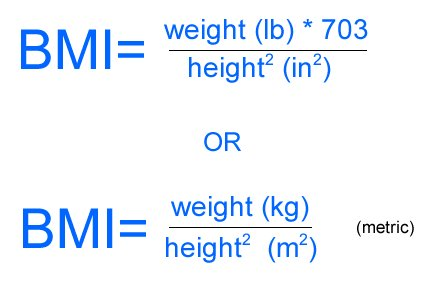 On the pseudo-science that is BMI - WeTheArmed.com